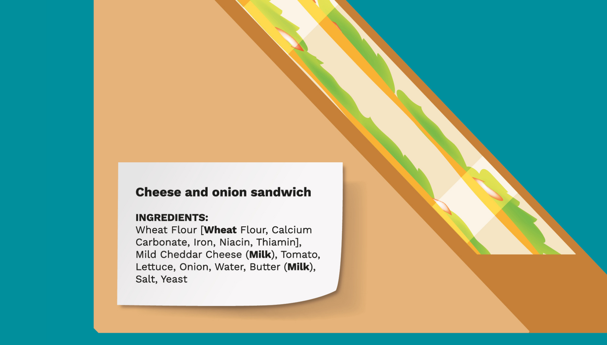 PPDS sandwich with focus on allergen labelling